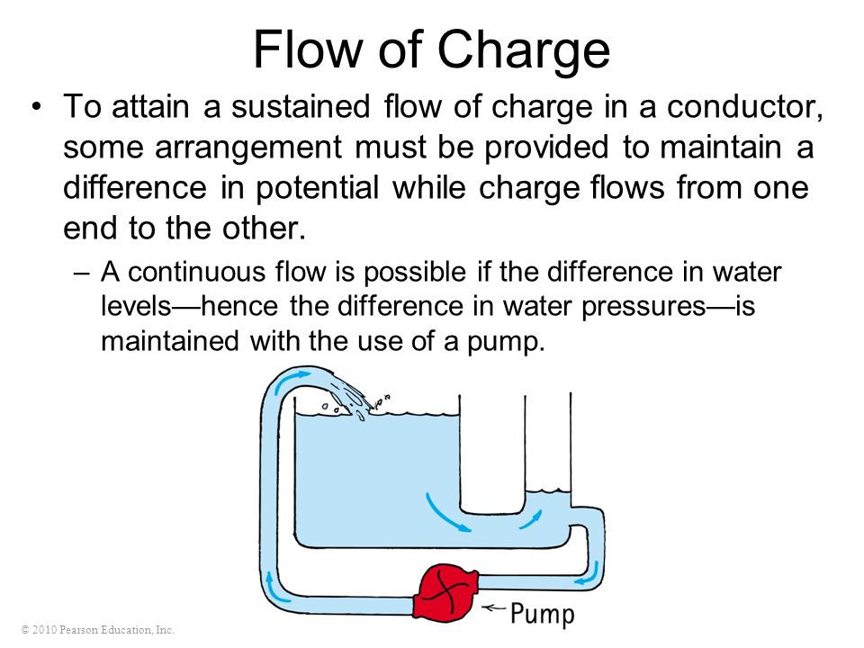Flow of Charge