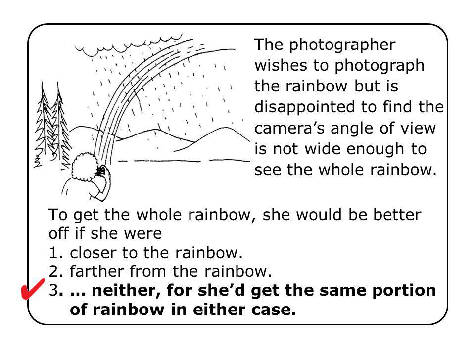 The photographer wishes to photograph the rainbow but is disappointed to find the camera's angle of view is not wide enough to see the whole rainbow.
