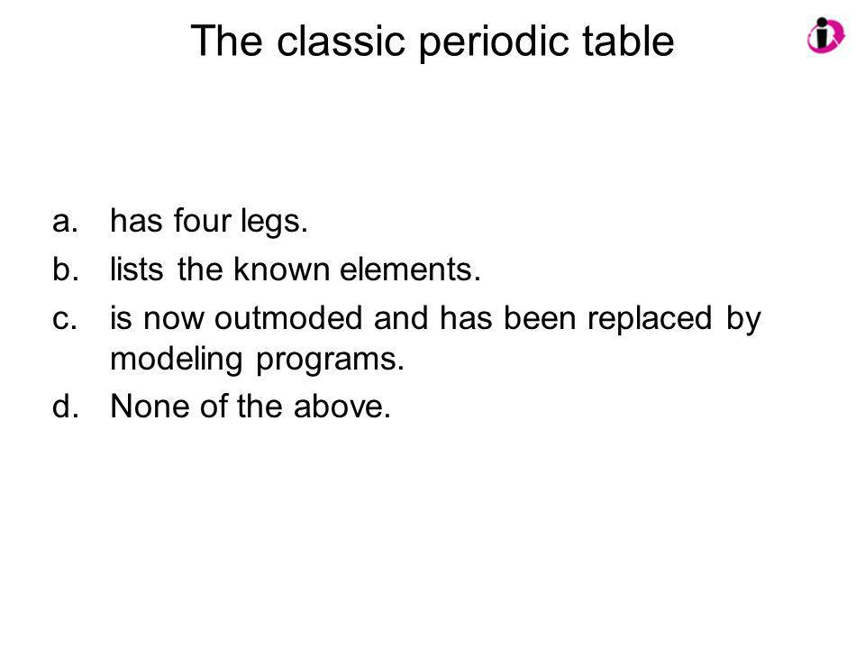 The classic periodic table