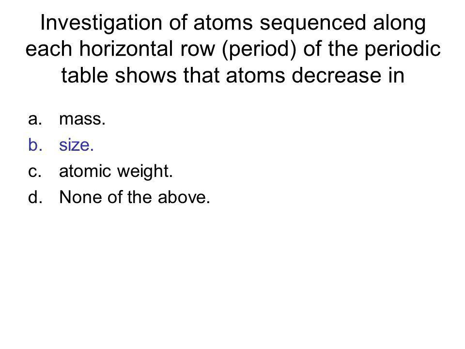 Investigation of atoms sequenced along each horizontal row (period) of the periodic table shows that atoms decrease in