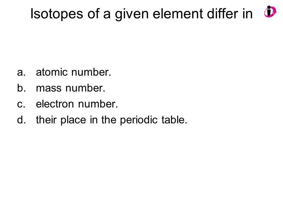 Isotopes of a given element differ in