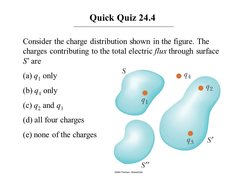 Quick Quiz 24.4 Consider the charge distribution shown in the figure. The charges contributing to the total electric flux through surface S' are.