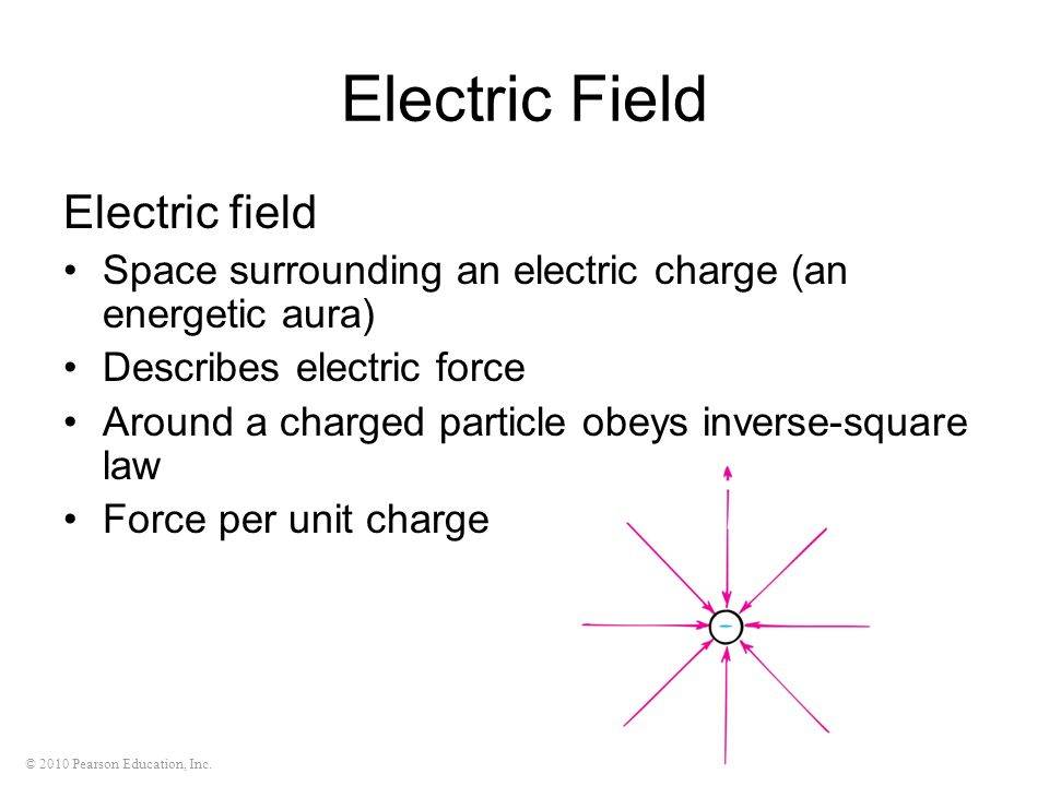 Electric Field Electric field