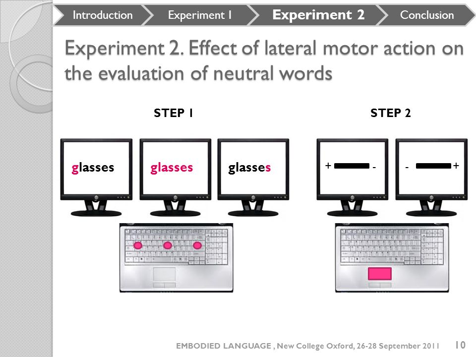 Introduction Experiment 1. Experiment 2. Conclusion. Experiment 2. Effect of lateral motor action on the evaluation of neutral words