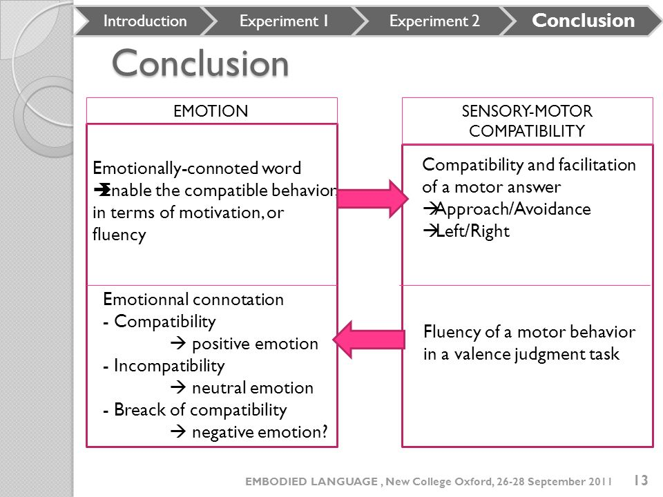 SENSORY-MOTOR COMPATIBILITY