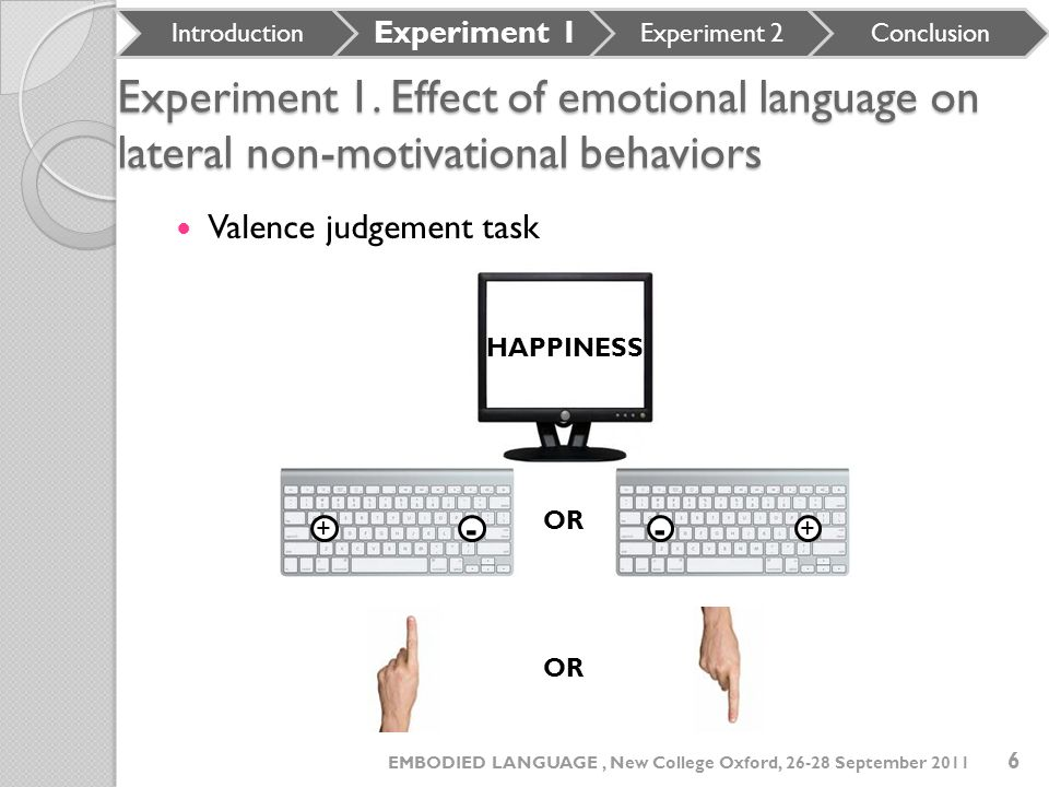 Introduction Experiment 1. Experiment 2. Conclusion. Experiment 1. Effect of emotional language on lateral non-motivational behaviors.