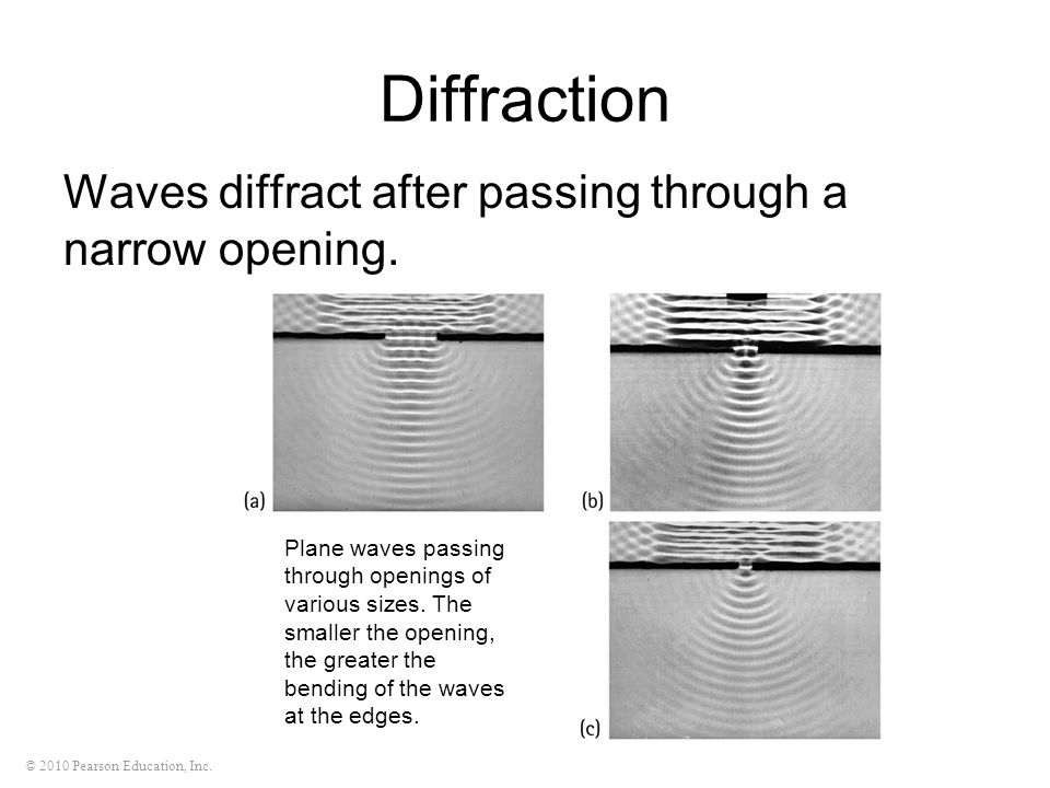 Diffraction Waves diffract after passing through a narrow opening.