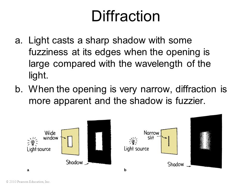 Diffraction a. Light casts a sharp shadow with some fuzziness at its edges when the opening is large compared with the wavelength of the light.