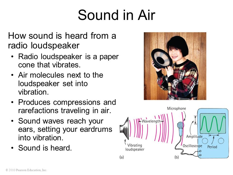 Sound in Air How sound is heard from a radio loudspeaker