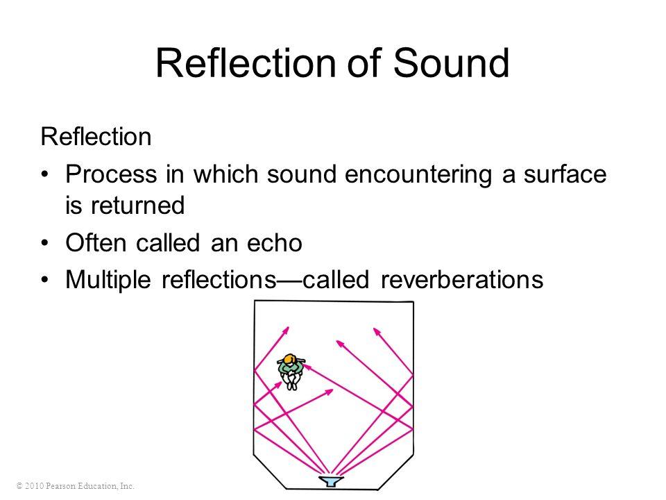 Reflection of Sound Reflection