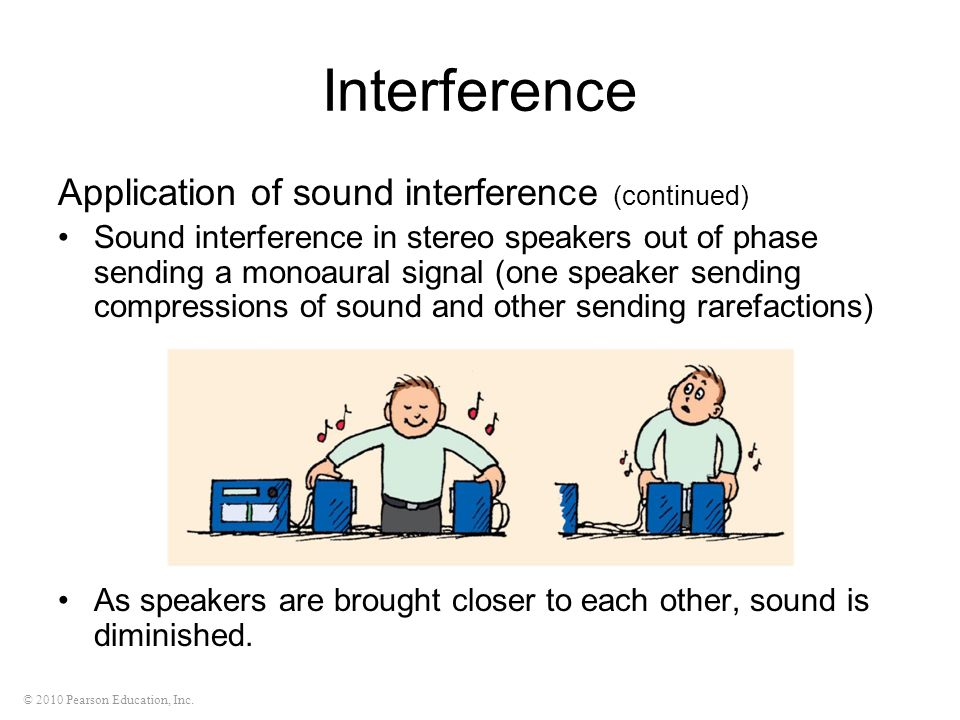 Interference Application of sound interference (continued)