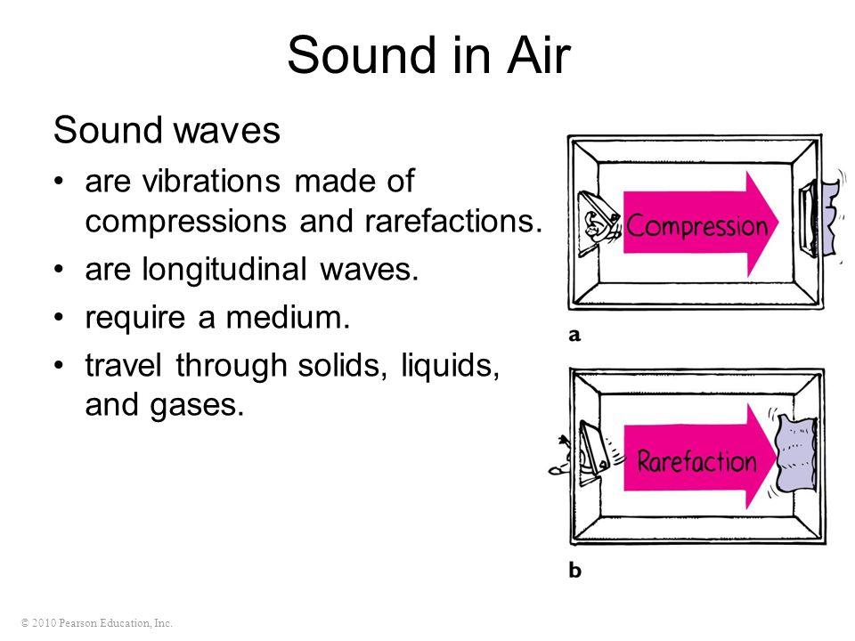 Sound in Air Sound waves