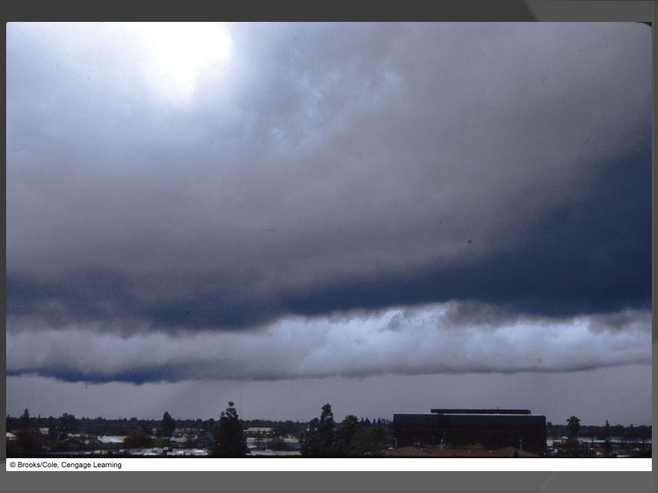 FIGURE 14.8 A roll cloud forming