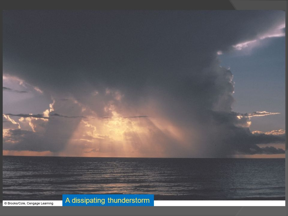 A dissipating thunderstorm