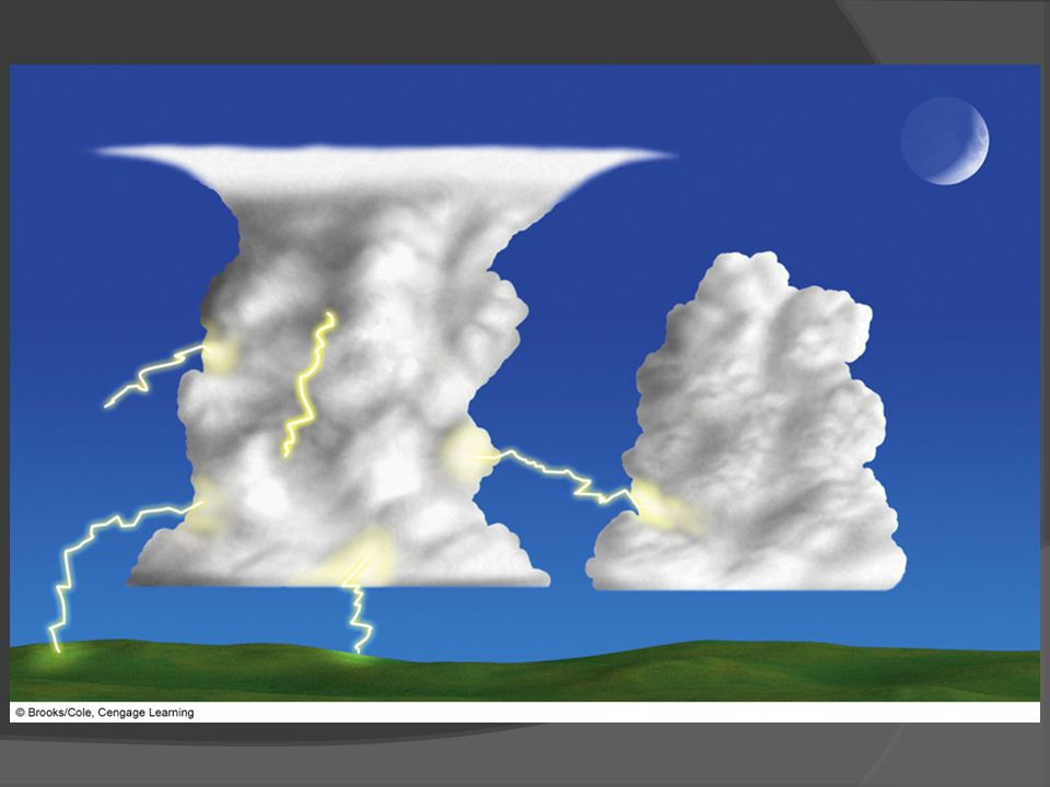 FIGURE 14.28 The lightning stroke can travel in a number of