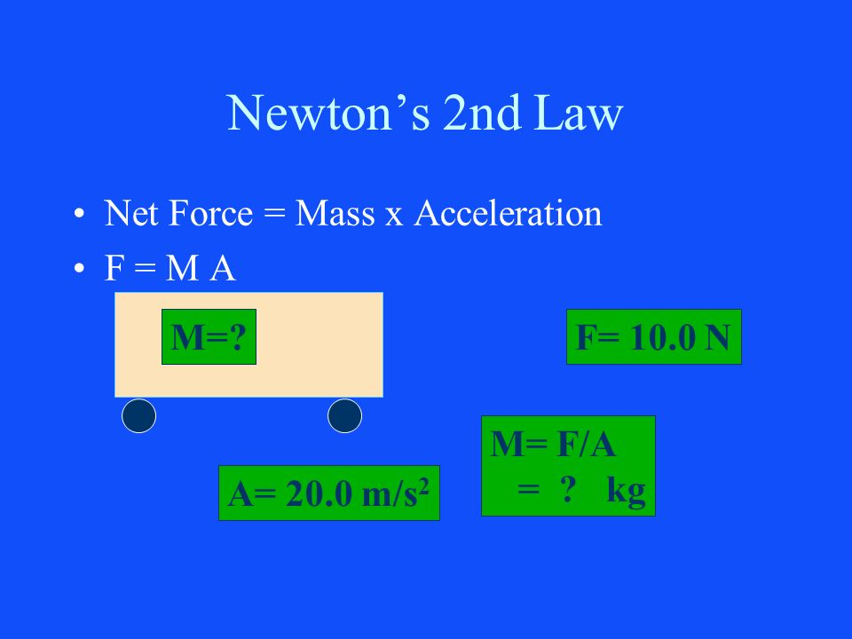 Newton's 2nd Law Net Force = Mass x Acceleration F = M A M= F= 10.0 N