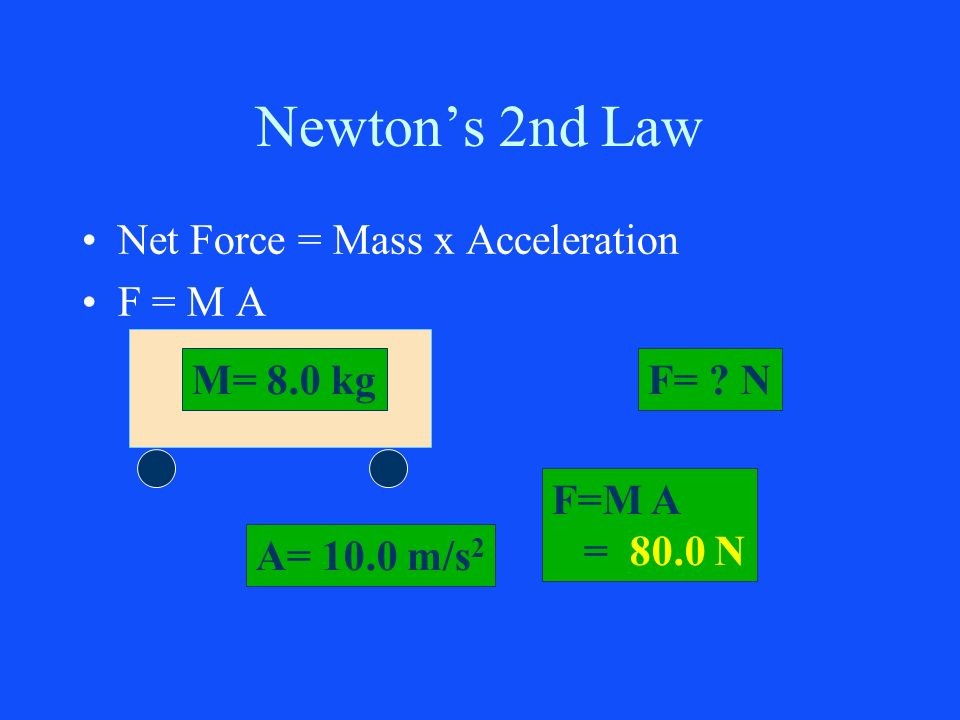 Newton's 2nd Law Net Force = Mass x Acceleration F = M A M= 8.0 kg