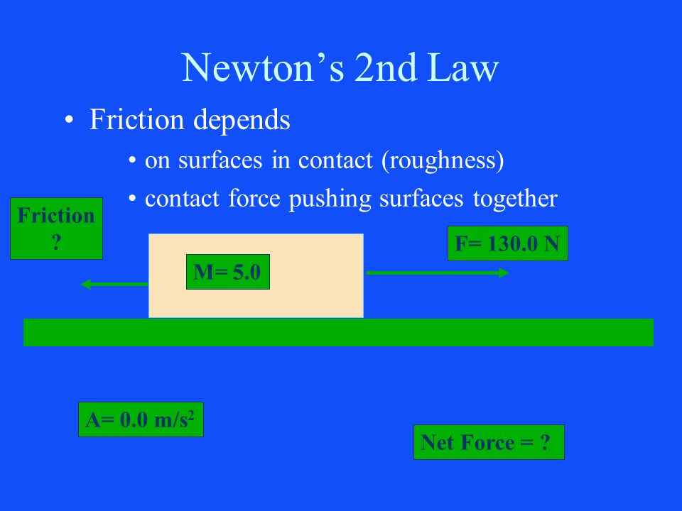 Newton's 2nd Law Friction depends on surfaces in contact (roughness)