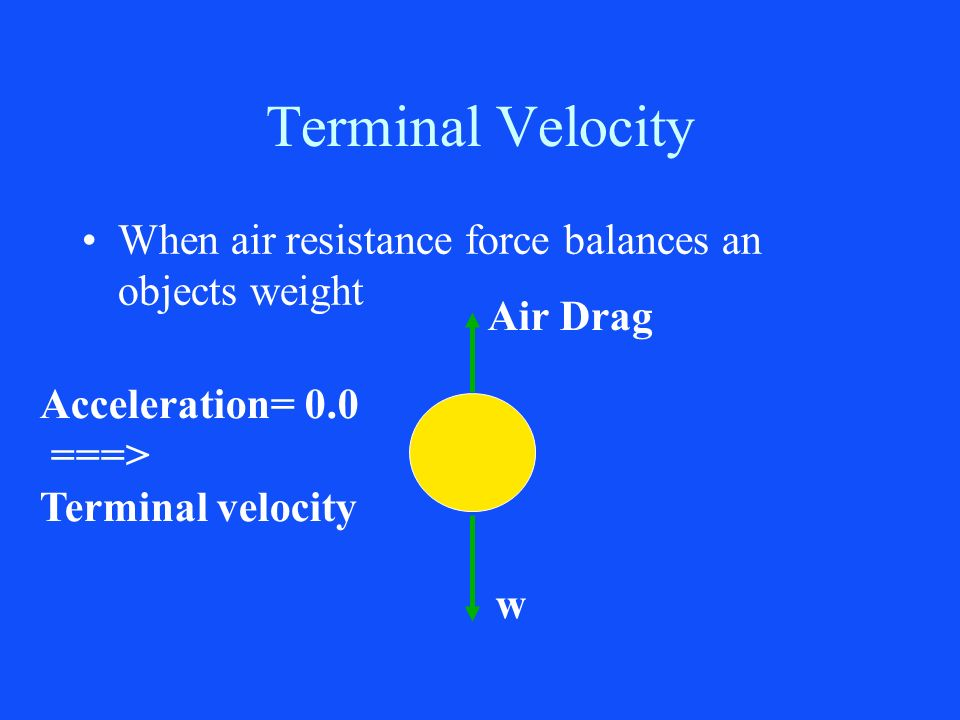 Terminal Velocity When air resistance force balances an objects weight