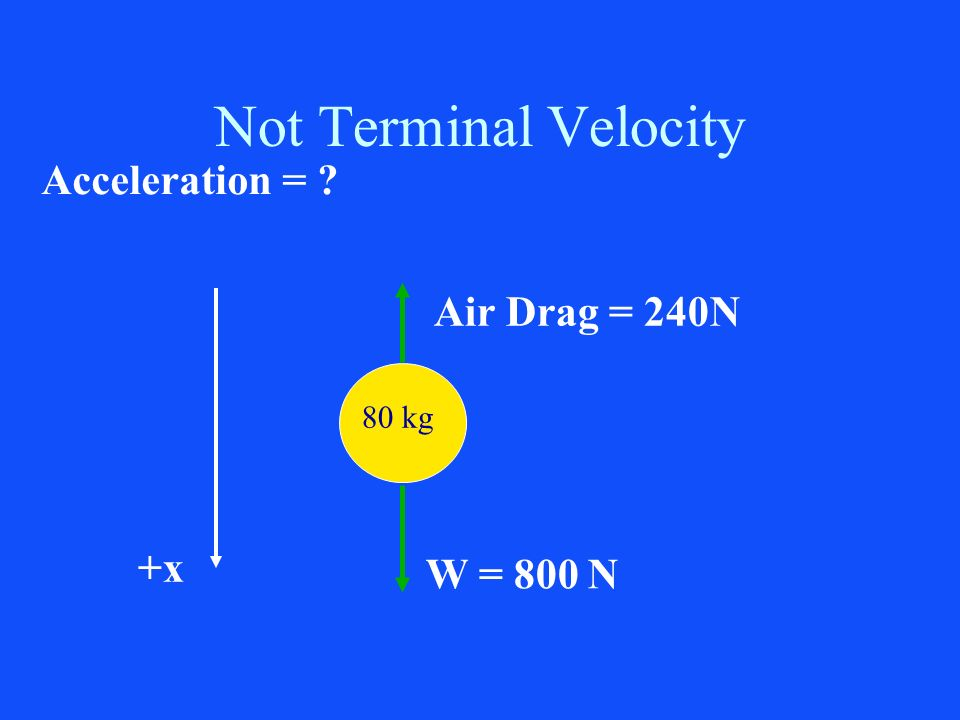 Not Terminal Velocity Acceleration = Air Drag = 240N +x W = 800 N