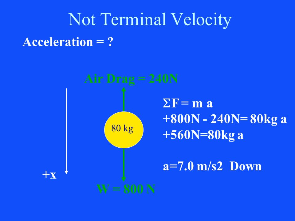 Not Terminal Velocity Acceleration = Air Drag = 240N SF = m a