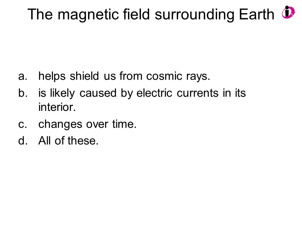 The magnetic field surrounding Earth