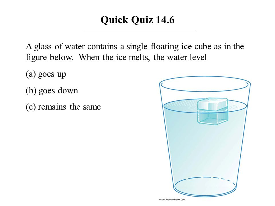 Quick Quiz 14.6 A glass of water contains a single floating ice cube as in the figure below. When the ice melts, the water level.
