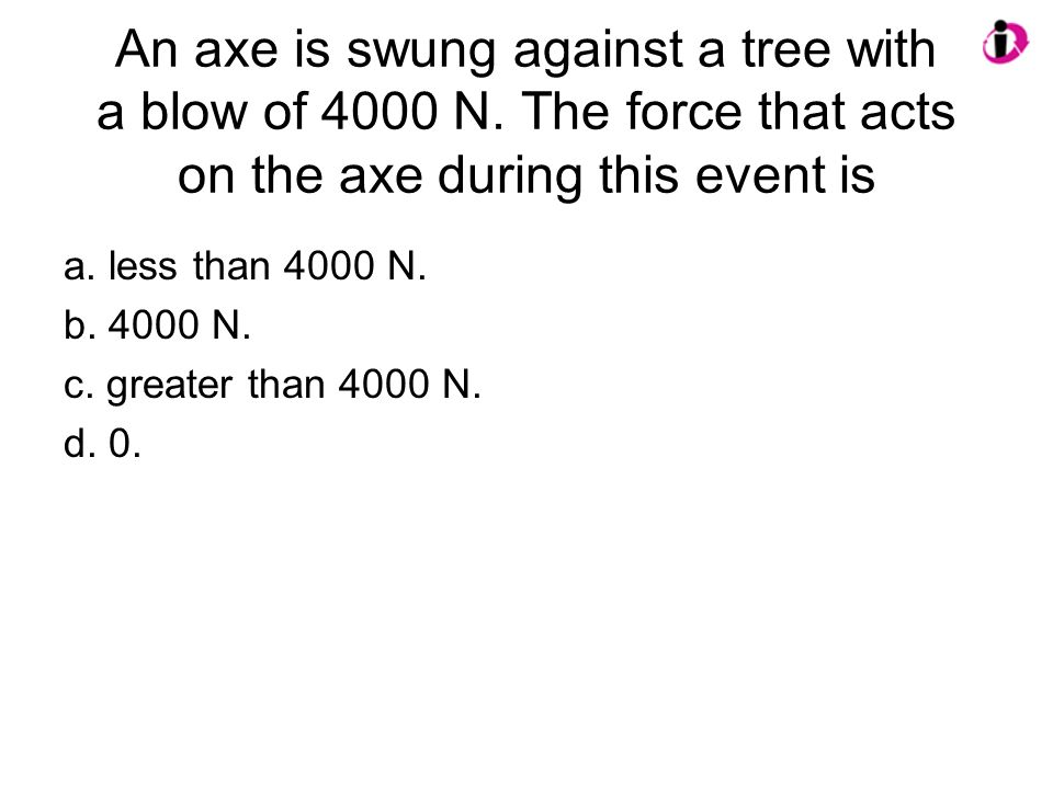 An axe is swung against a tree with a blow of 4000 N
