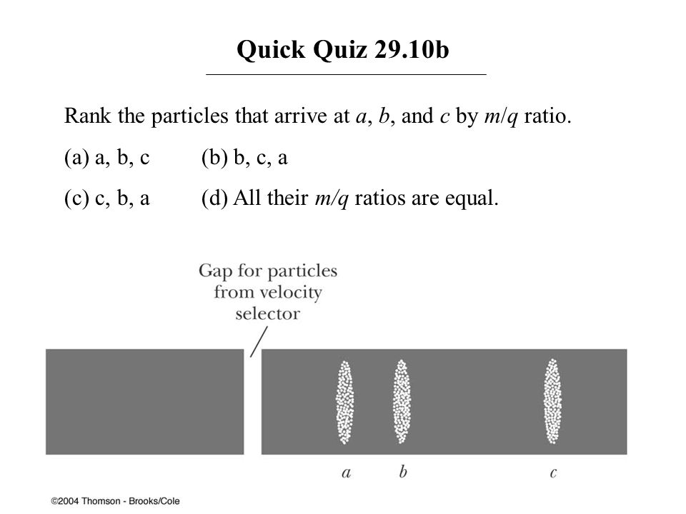 Quick Quiz 29.10b Rank the particles that arrive at a, b, and c by m/q ratio. (a) a, b, c (b) b, c, a.