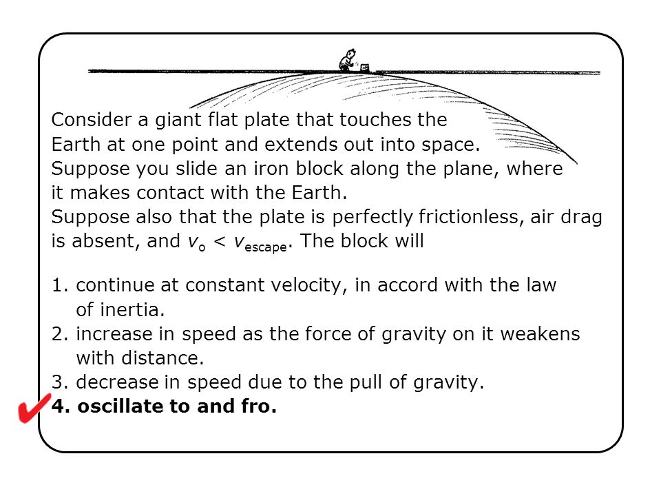 Consider a giant flat plate that touches the Earth at one point and extends out into space. Suppose you slide an iron block along the plane, where it makes contact with the Earth. Suppose also that the plate is perfectly frictionless, air drag is absent, and vo < vescape. The block will