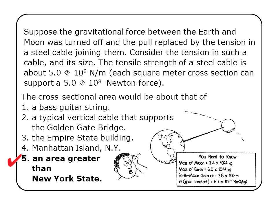 Suppose the gravitational force between the Earth and Moon was turned off and the pull replaced by the tension in a steel cable joining them. Consider the tension in such a cable, and its size. The tensile strength of a steel cable is about 5.0  108 N/m (each square meter cross section can support a 5.0  108–Newton force).