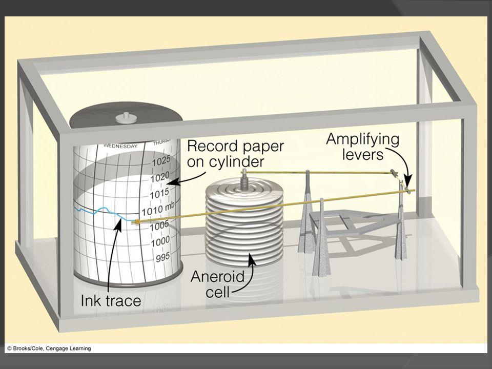 FIGURE 8.8 A recording barograph.