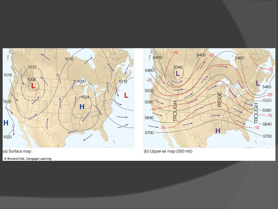 FIGURE (a) Surface map showing areas of high and low pressure