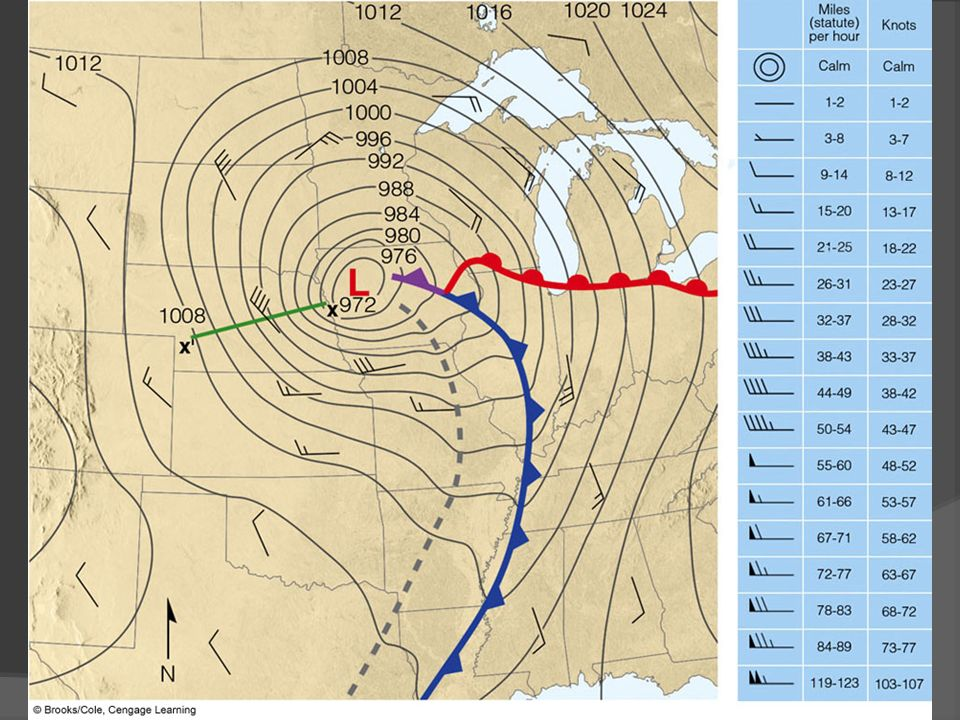 FIGURE Surface weather map for 6 a. m