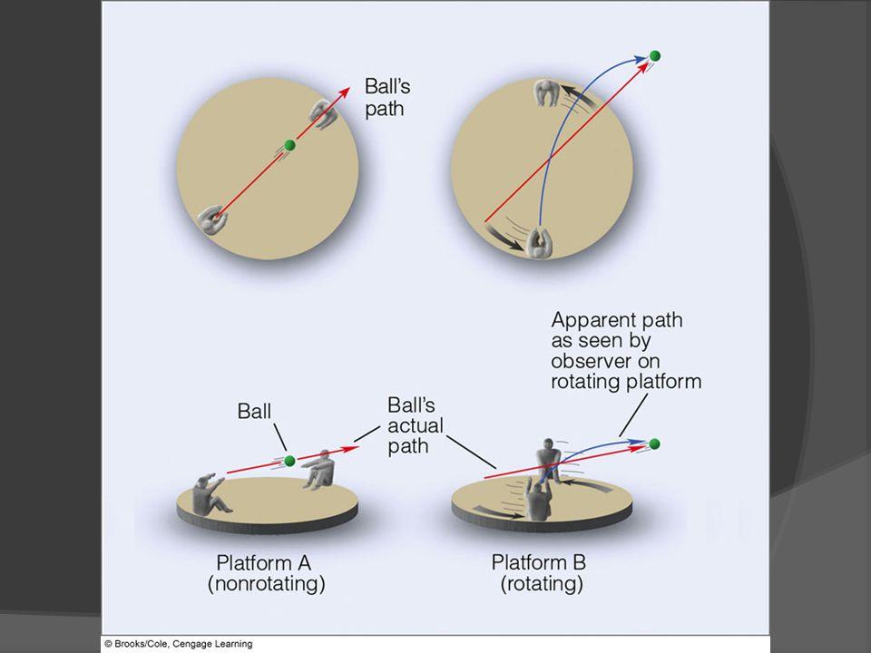 FIGURE 8.21 On nonrotating platform A, the thrown ball