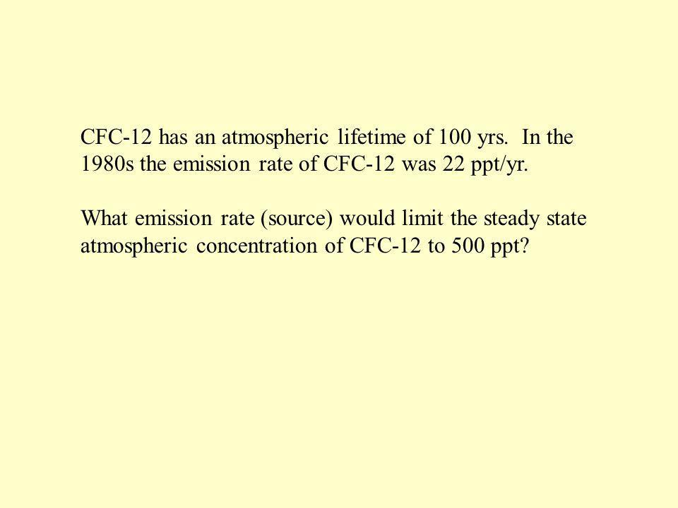 CFC-12 has an atmospheric lifetime of 100 yrs