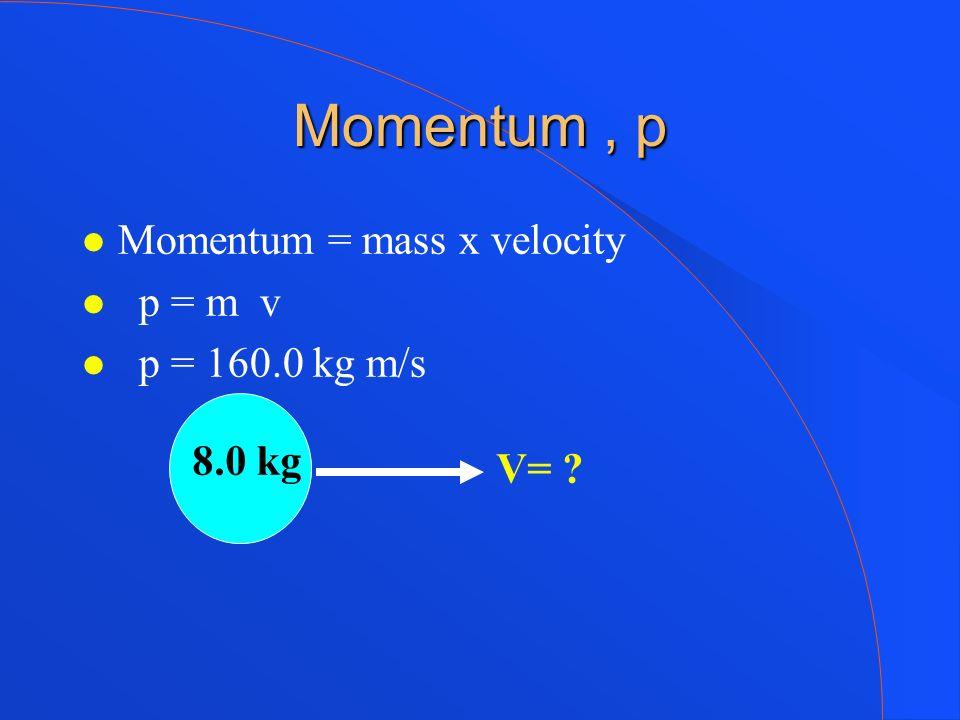 Momentum , p Momentum = mass x velocity p = m v p = 160.0 kg m/s