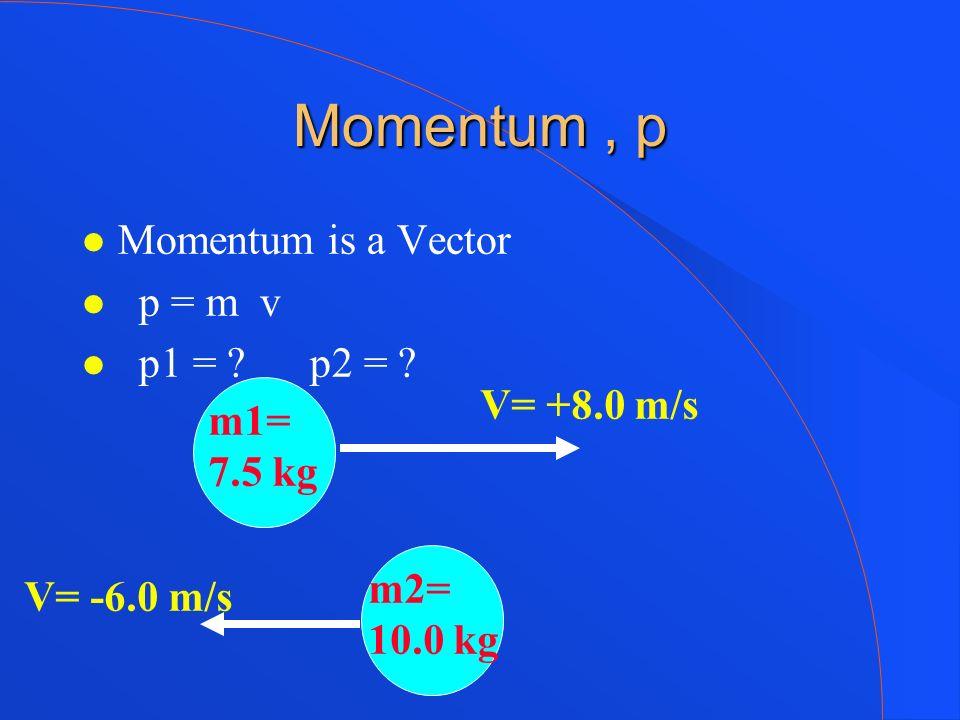 Momentum , p Momentum is a Vector p = m v p1 = p2 = V= +8.0 m/s