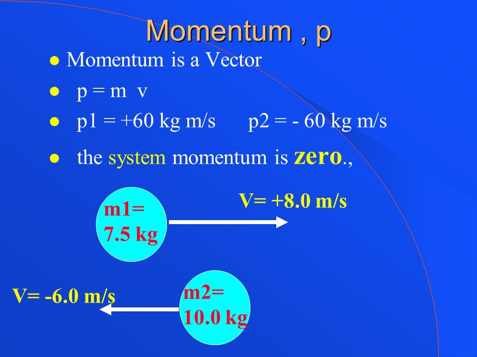 Momentum , p Momentum is a Vector p = m v