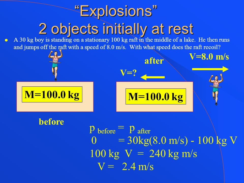 Explosions 2 objects initially at rest