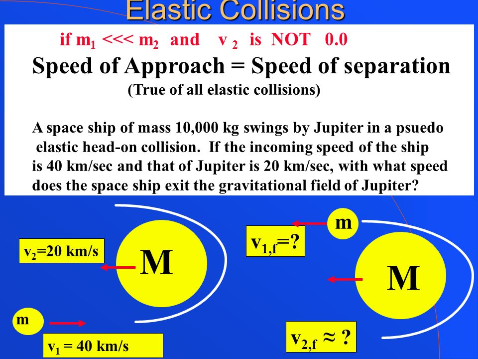 M M Elastic Collisions Speed of Approach = Speed of separation m