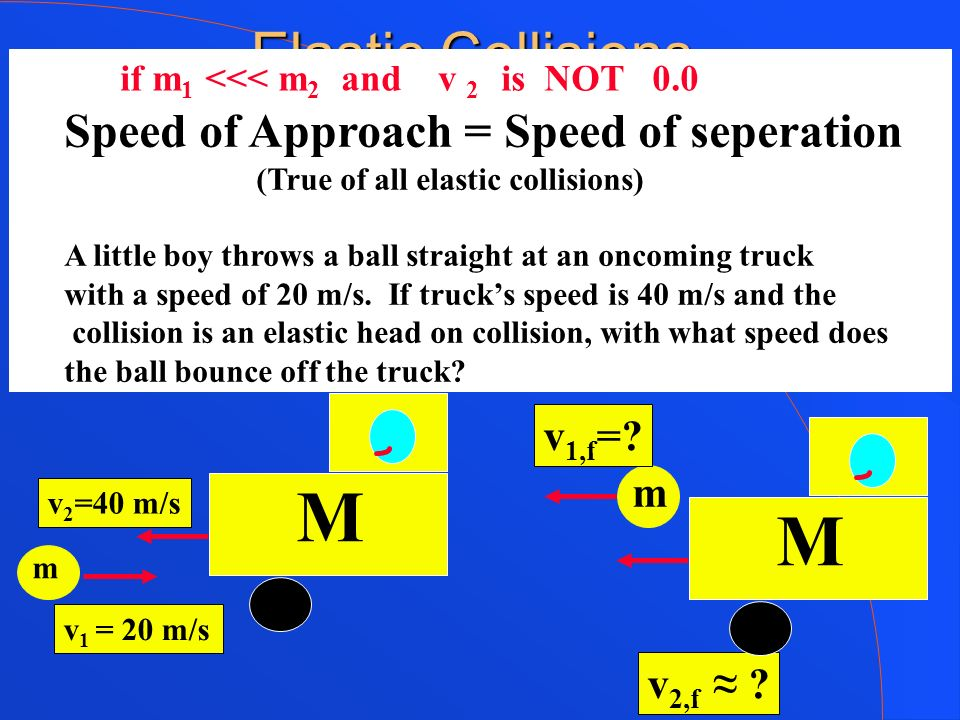M M Elastic Collisions Speed of Approach = Speed of seperation v1,f=