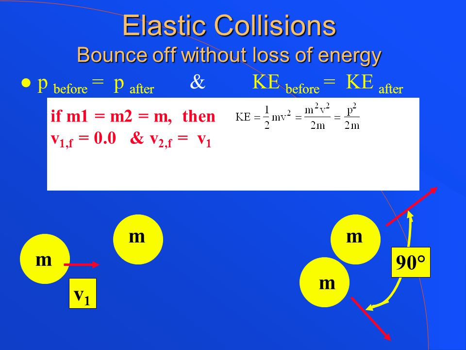 Elastic Collisions Bounce off without loss of energy