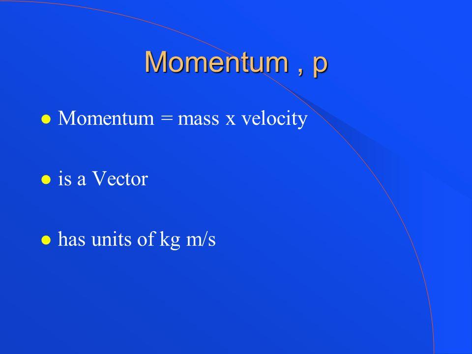 Momentum , p Momentum = mass x velocity is a Vector