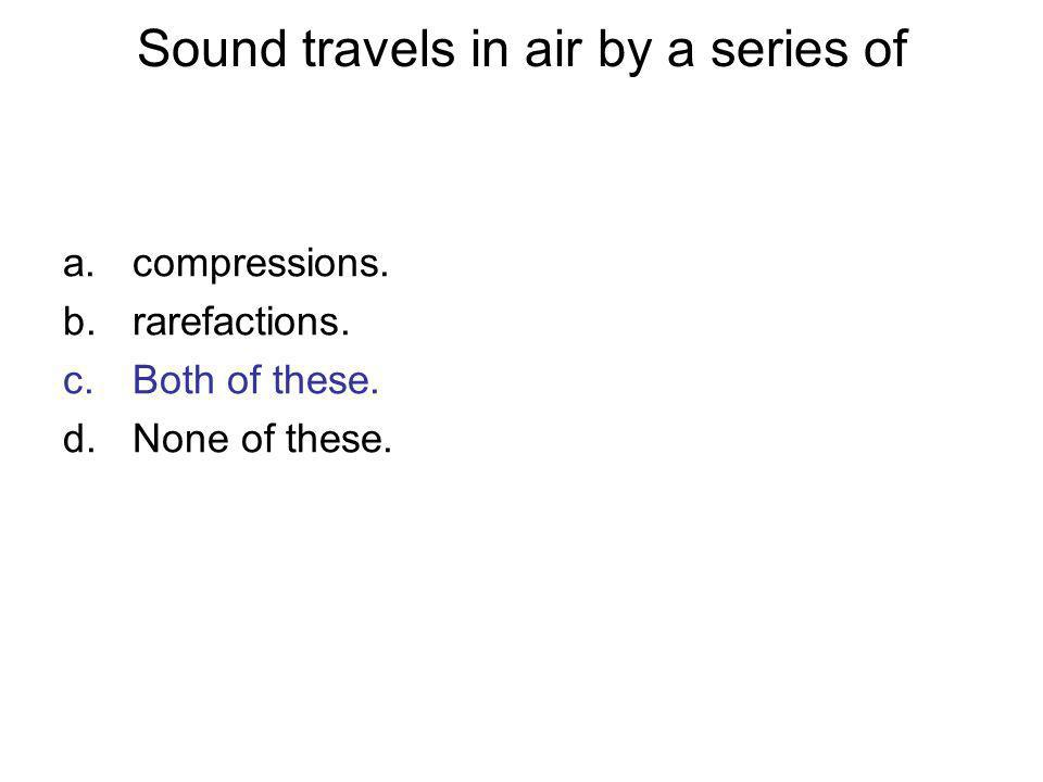 Sound travels in air by a series of