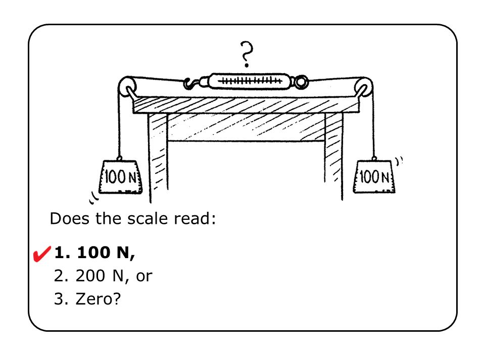 Does the scale read: 100 N, 2. 200 N, or 3. Zero Ch 5-4 Answer: 1