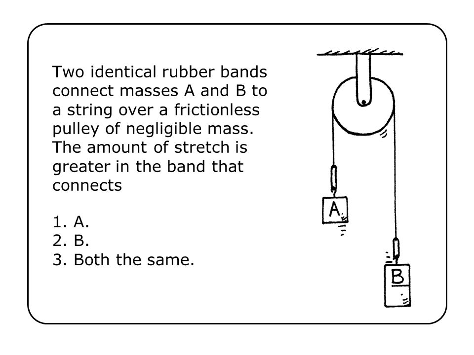 Two identical rubber bands connect masses A and B to a string over a frictionless pulley of negligible mass. The amount of stretch is greater in the band that connects