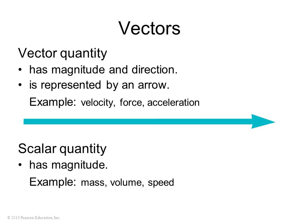 Vectors Vector quantity Example: velocity, force, acceleration