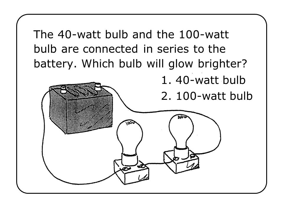 The 40-watt bulb and the 100-watt bulb are connected in series to the battery. Which bulb will glow brighter