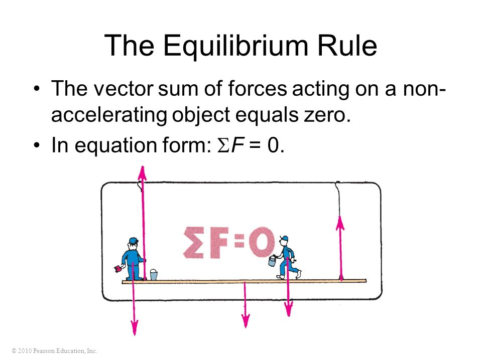 The Equilibrium Rule The vector sum of forces acting on a non-accelerating object equals zero.